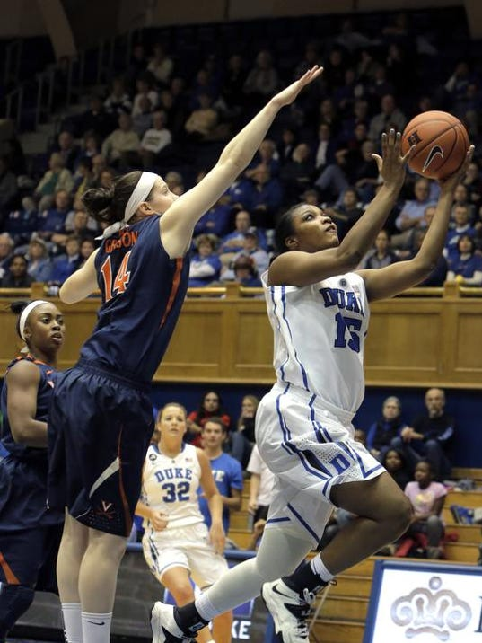 Virginia Duke Basketball
