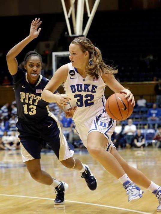 Pittsburgh Duke Basketball