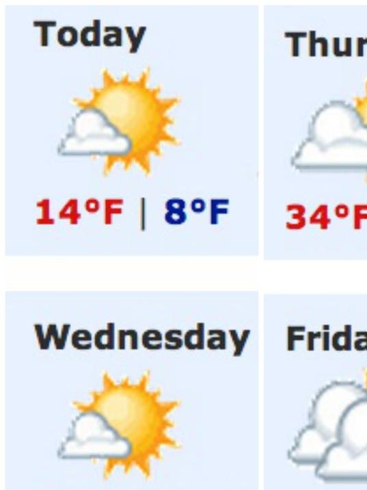 2 Weather 4 day.jpg