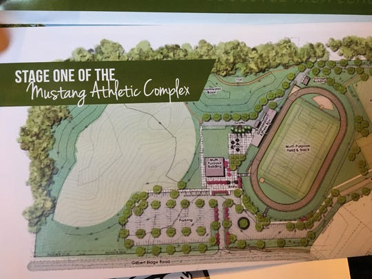 Artist's rendering of the Mustang Athletic Complex.