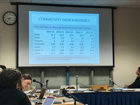 Community demographics are presented during the Monday,