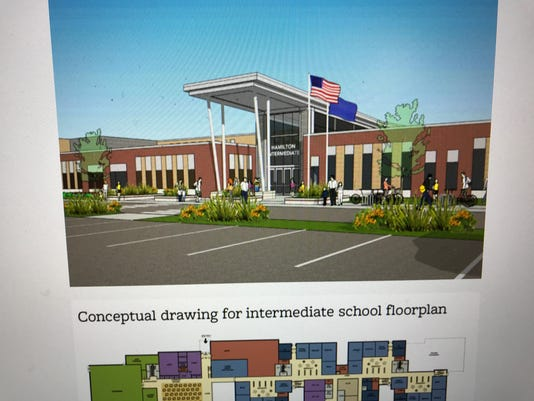Intermediate School Rendering