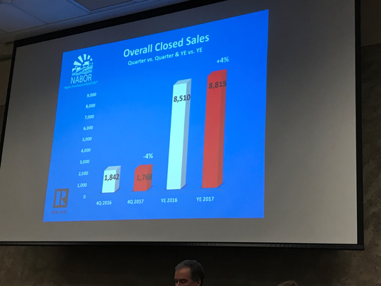 A slide shows market statistics for 2017 at a presentation