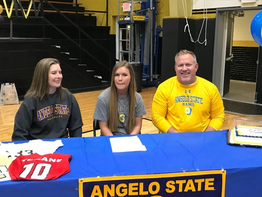 Maddie Kyle of Rider signed Wednesday to play college