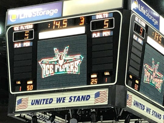 The scoreboard at the Pensacola Bay Center is so outdated, the company which made it,  is no longer in business and parts no longer exist, so a recent 9-5 Ice Flyers win vs. Evansville looks like a 5-5 tie.