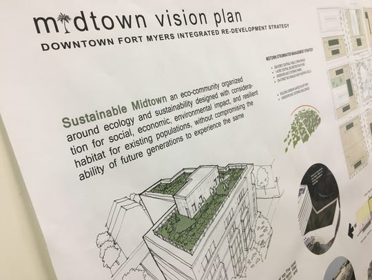 Midtown's stormwater management strategy might include