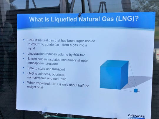 A poster displays information about liquefied natural gas at Cheniere Energy's Open House in Portland on July 11, 2018.