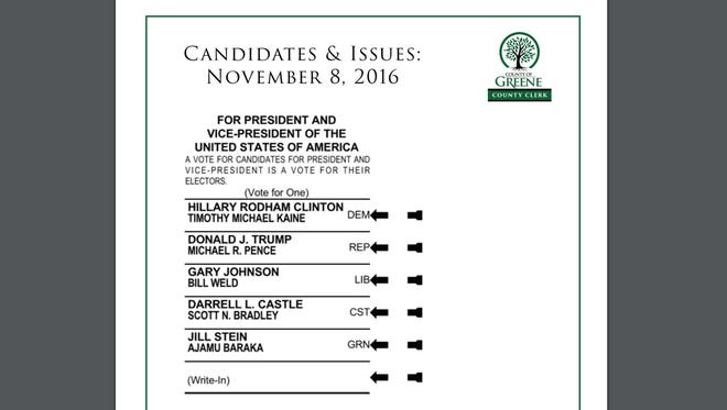 The sample Nov. 8 ballot in Greene County can be found on the Greene County Clerk's Office website.