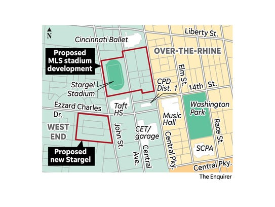 Where the FC stadium would be located in the West End