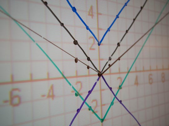 Students in an honors Algebra II class in Florida learn about graphing transformations in 2017. A new report shows such classes are not offered at all public schools.