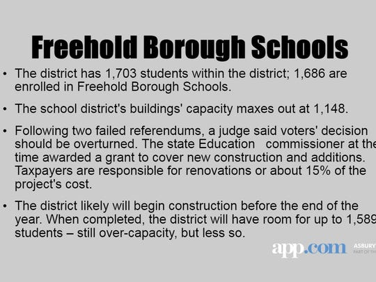 Crowding at Freehold Borough Schools.