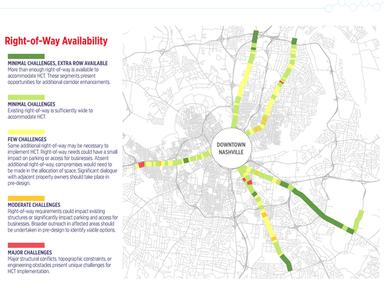 Right-of-way availability no the five corridors identified