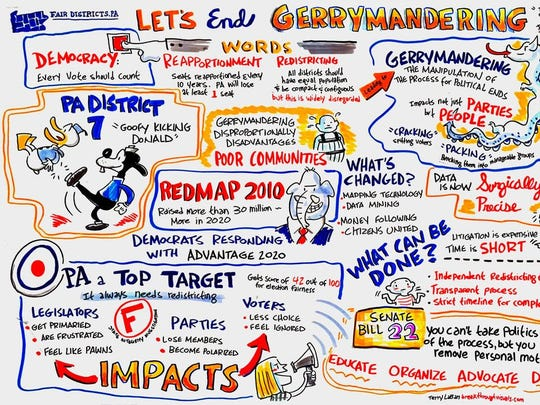 Breakthrough Visuals graphic artist Terry LaBan's rendering of the discussion at a Fair Districts PA event in Montgomery County in February. (Courtesy: www.breakthroughvisuals.com)