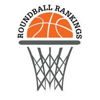 Roundball Rankings: The best in Suburban Milwaukee basketball