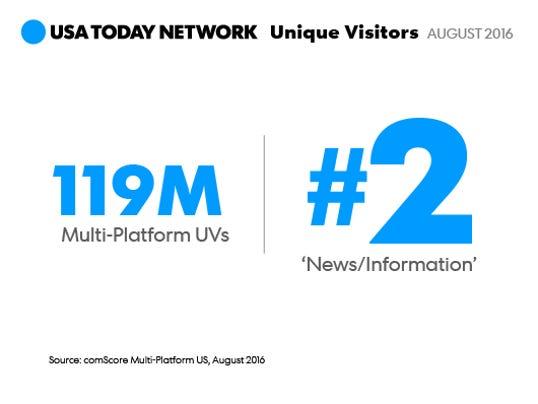 636096388314468071-Aug16-comScore-data-infographic.jpg