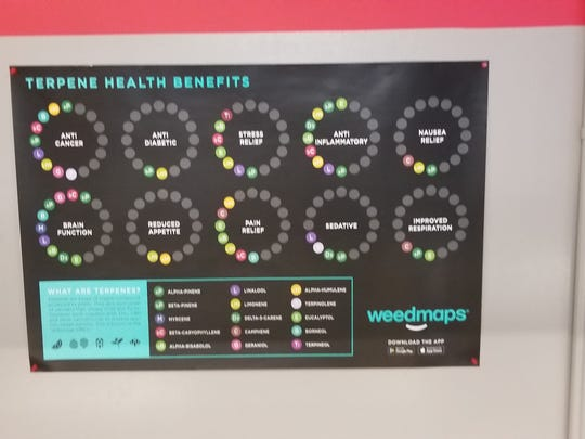 "Poster displayed in a marijuana dispensary story in Colorado about the  ""health benefits."" Councilman Peter Brown said recreational marijuana has not been approved by the FDA and there are no doctors in the stores."