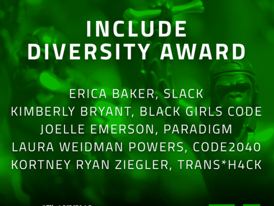9th Annual Crunchies Finalists - Include Diversity