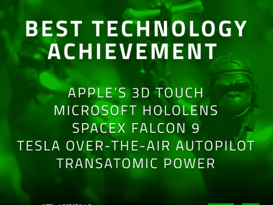 9th Annual Crunchies Finalists - Best Technology Achievement
