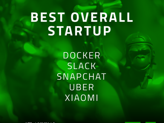 9th Annual Crunchies Finalists - Best Overall Startup