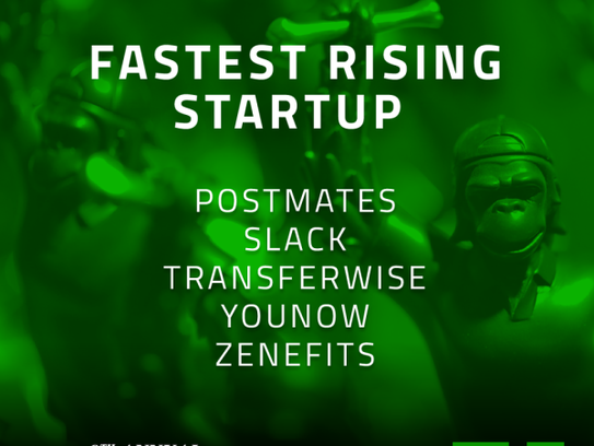9th Annual Crunchies Finalists - Fastest Rising Startup