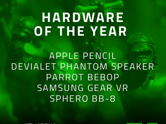 9th Annual Crunchies Awards Finalists - Hardware of