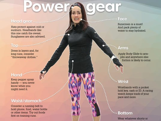 rungear12-graphic