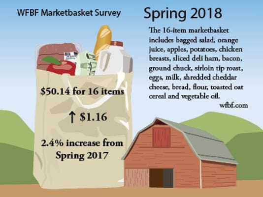 WSF 0330 Marketbasket-Spring-2018.jpg