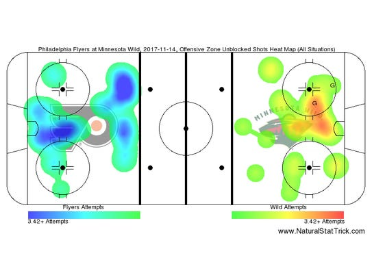The heat map shows where the Flyers generated their
