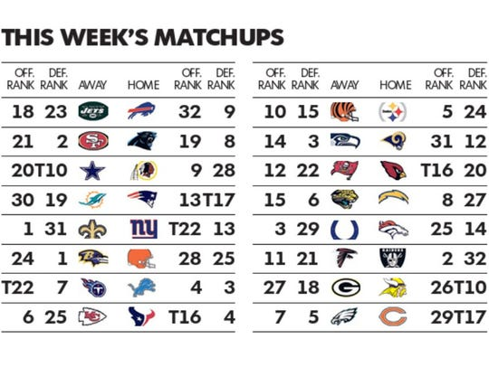 The NFL matchups for Week 2 with offensive and defensive