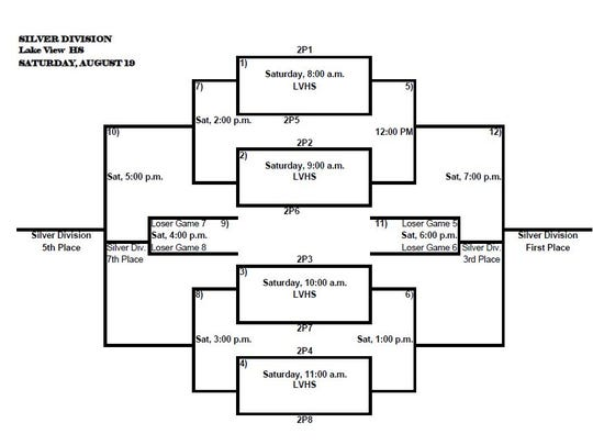 Silver Division Bracket for 2017 Nita Vannoy Memorial volleyball tournament