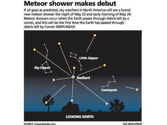 Meteor Shower.JPG