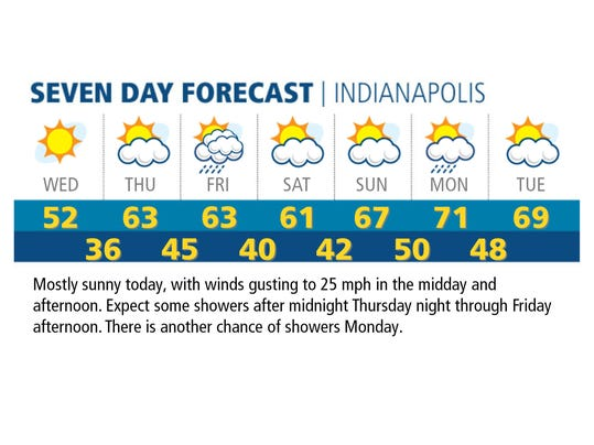 seven-day-indy.jpg