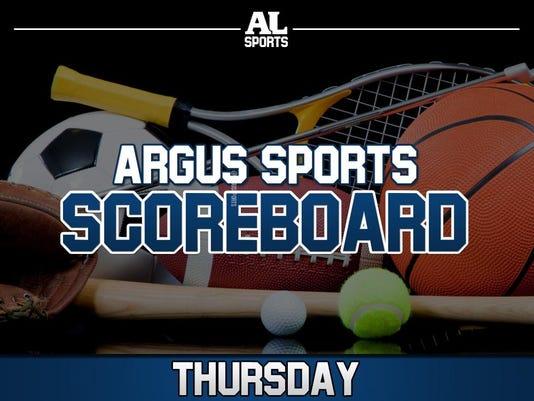 #ArgusScoreboard-4