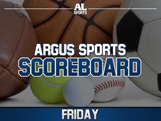 #ArgusScoreboard-5