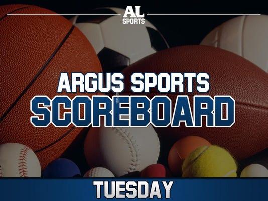 #ArgusScoreboard-2