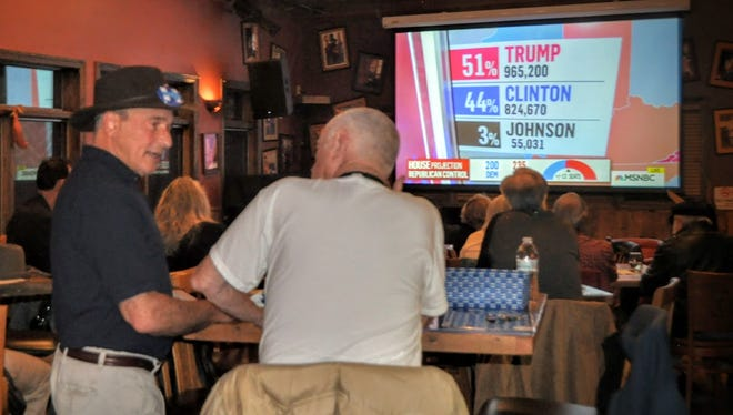 Around 50 Democrats gathered at Sacred Grounds Coffee and Teahouse to watch the 2016 presidential election results Tuesday night.