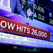 Dow jumps 323 points, closes above 26,000 for first time in its 121-year history
