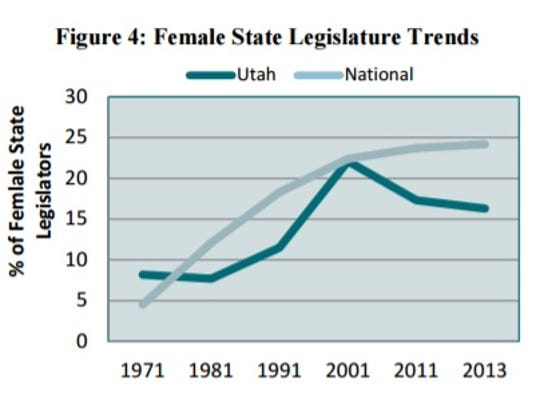 """A snapshot from a research and policy brief, """"The Status"""