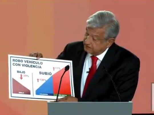 Andrés Manuel López Obrador, candidato de la coalición