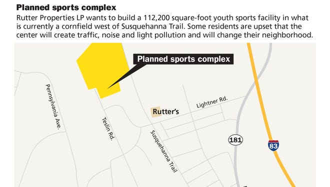 Planned sports complex