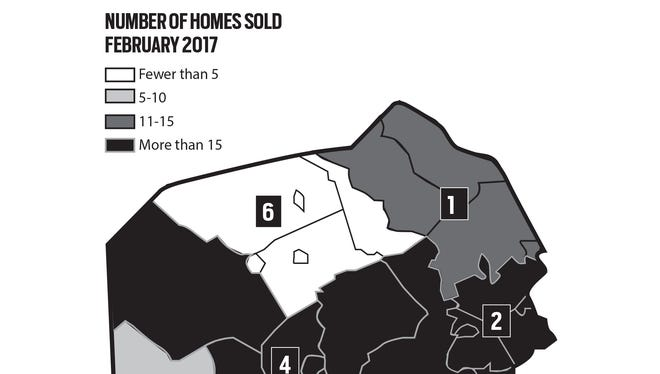 Number of homes sold in February 2017