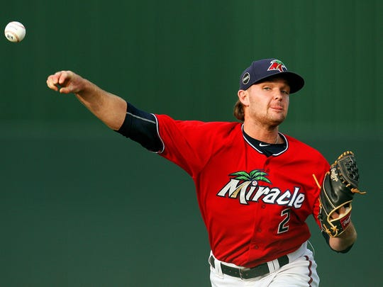 The Fort Myers Miracle pitcher Kohl Stewart warms up