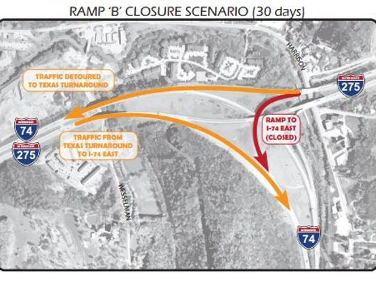 The scenario for the ramp 'B' closure.