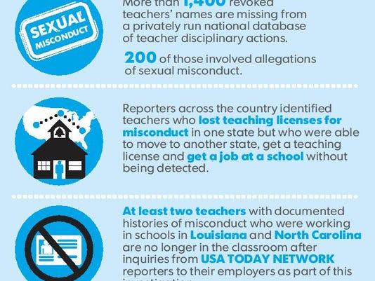 021416-troubled teachers PRINT