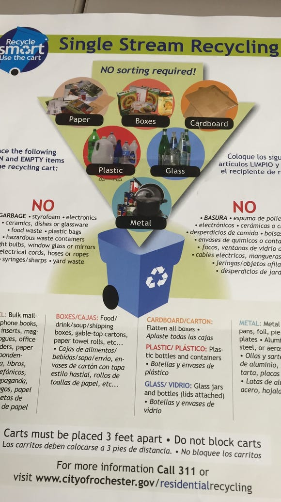 What does and what doesn't belong in the new recycling