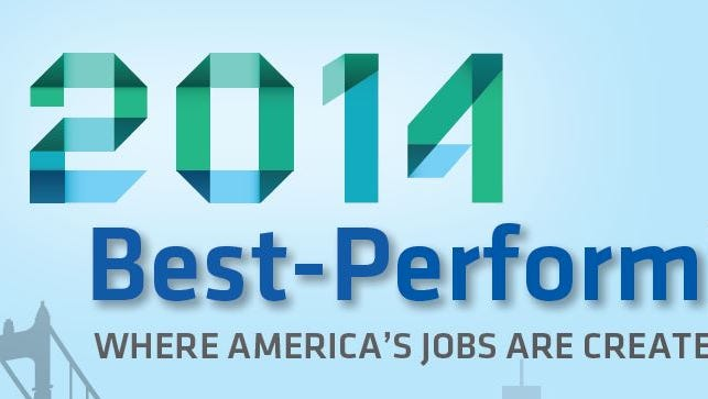 St. Cloud has been listed on of the best performing cities in the country.