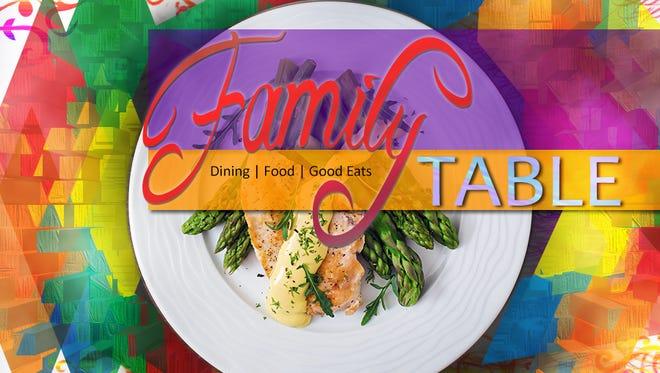 Family Table header