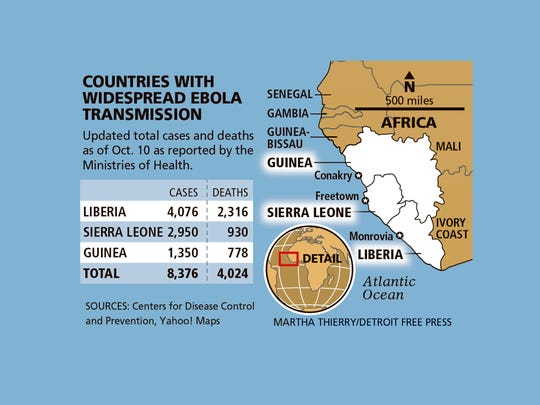 Countries with widespread Ebola transmission