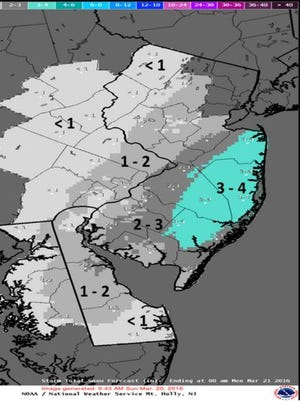 The National Weather Service is predicting 3 to 4 inches of snow fall at the Jersey Shore.