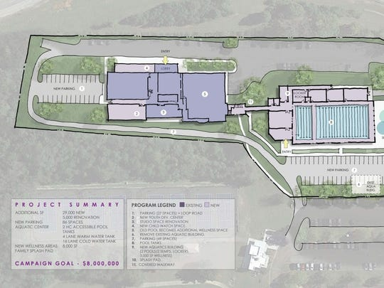 A rendering shows the new aquatic center at the YMCA's West Side Aquatic Center.